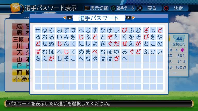本田茂治のパスワード